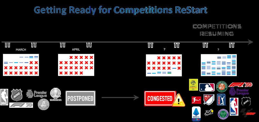 UC4 Competition Restart